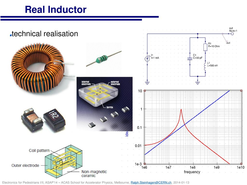 Real Inductor technical realisation