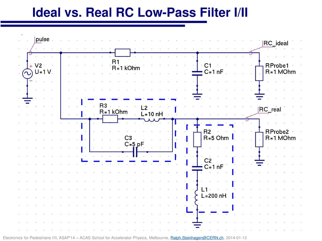 Ideal vs. Real RC Low-Pass Filter I/II