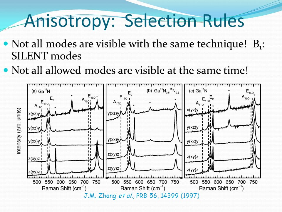 Anisotropy: Selection Rules