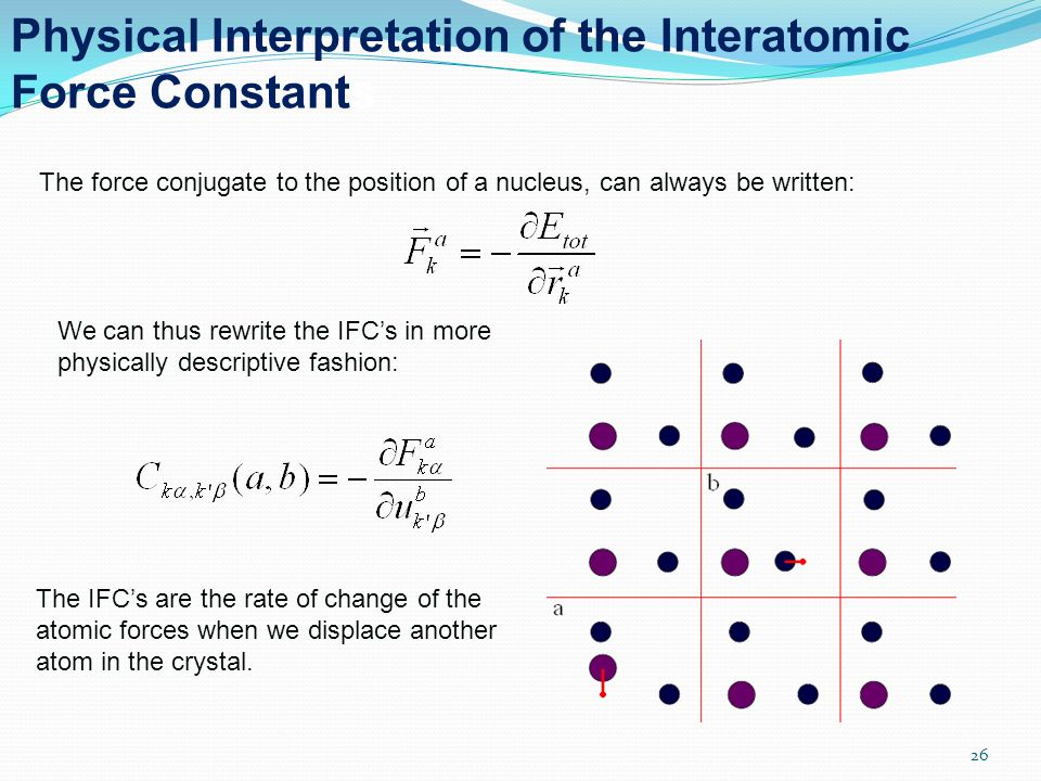 Physical Interpretation of the Interatomic Force Constants