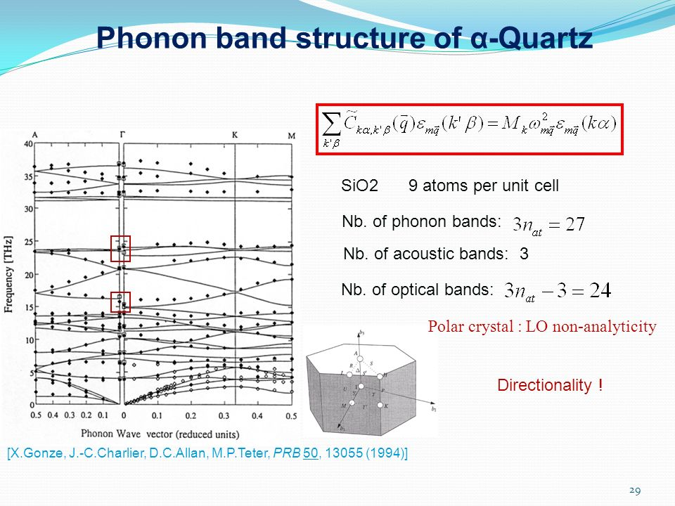 Phonon band structure of α-Quartz