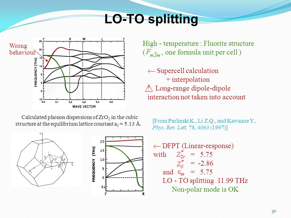LO-TO splitting High - temperature : Fluorite structure