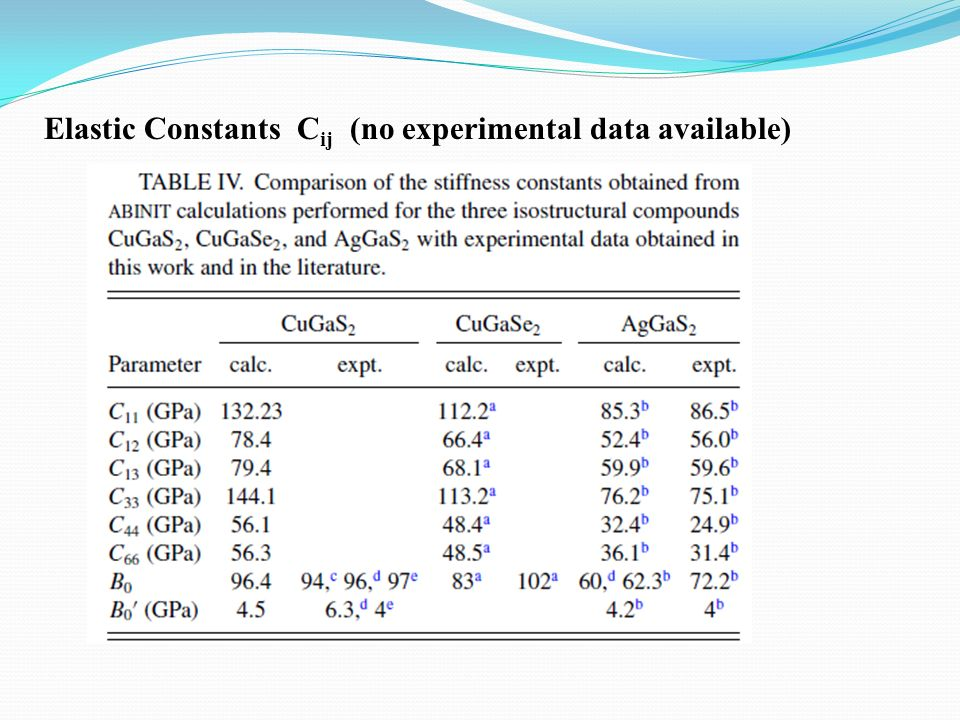 Elastic Constants Cij (no experimental data available)