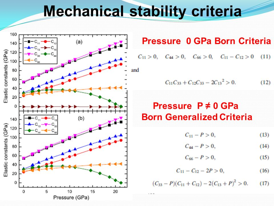 Mechanical stability criteria Born Generalized Criteria