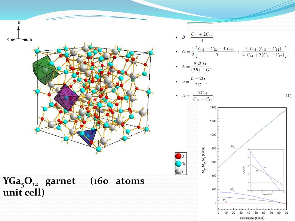 YGa5O12 garnet (160 atoms unit cell)