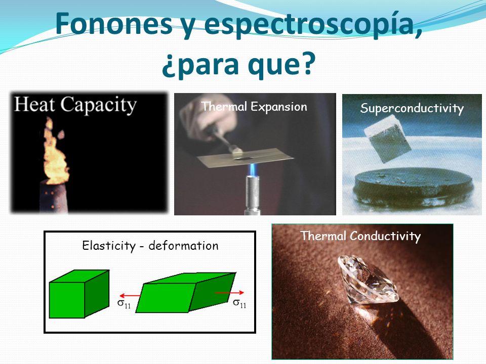 Fonones y espectroscopía, ¿para que