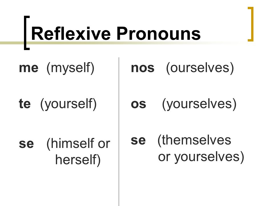 Reflexive Pronouns me (myself) te (yourself) se (himself or herself)