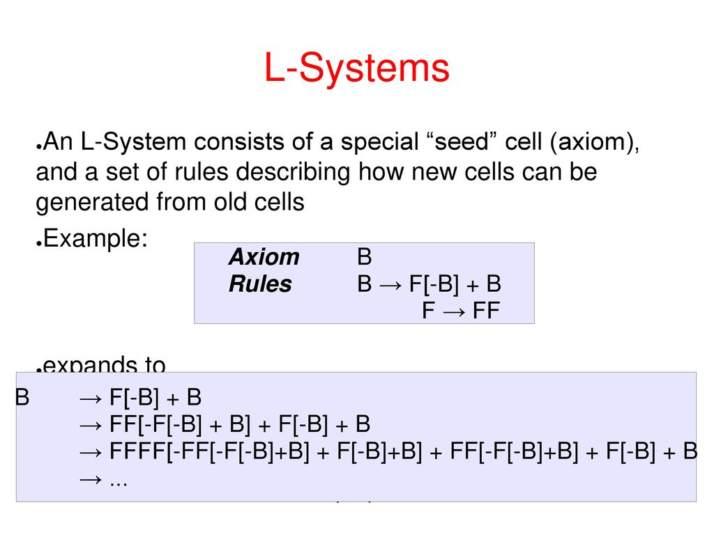 L-Systems An L-System consists of a special seed cell (axiom), and a set of rules describing how new cells can be generated from old cells.