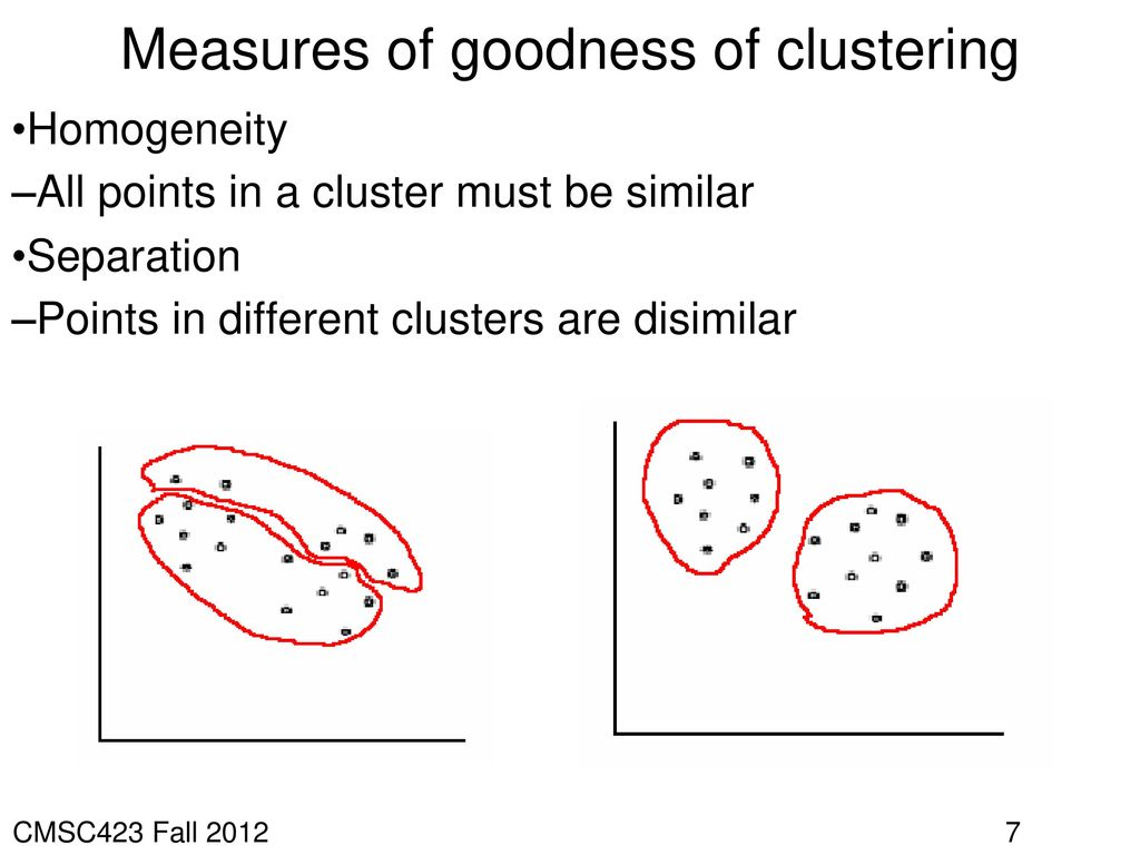 Measures of goodness of clustering