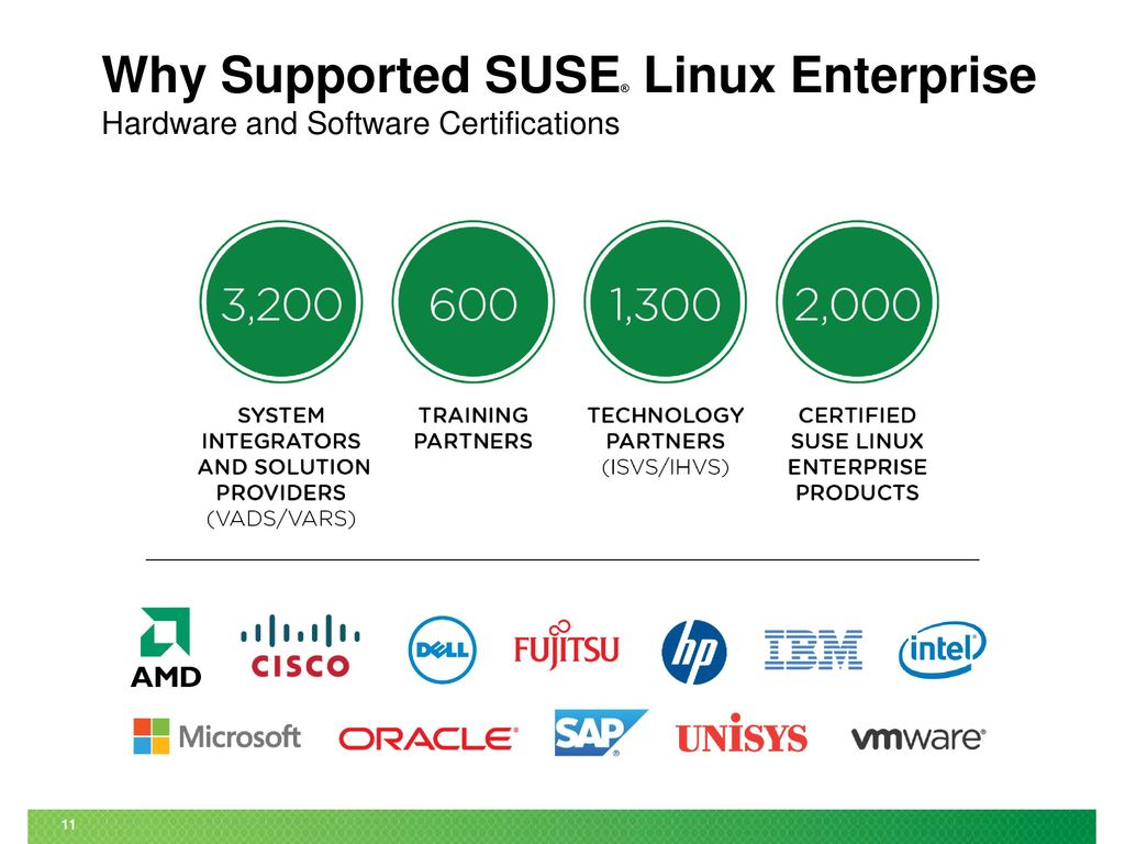 Benefits of a suse subscription ppt download 11 why supported suse linux enterprise hardware and software certifications 1betcityfo Choice Image