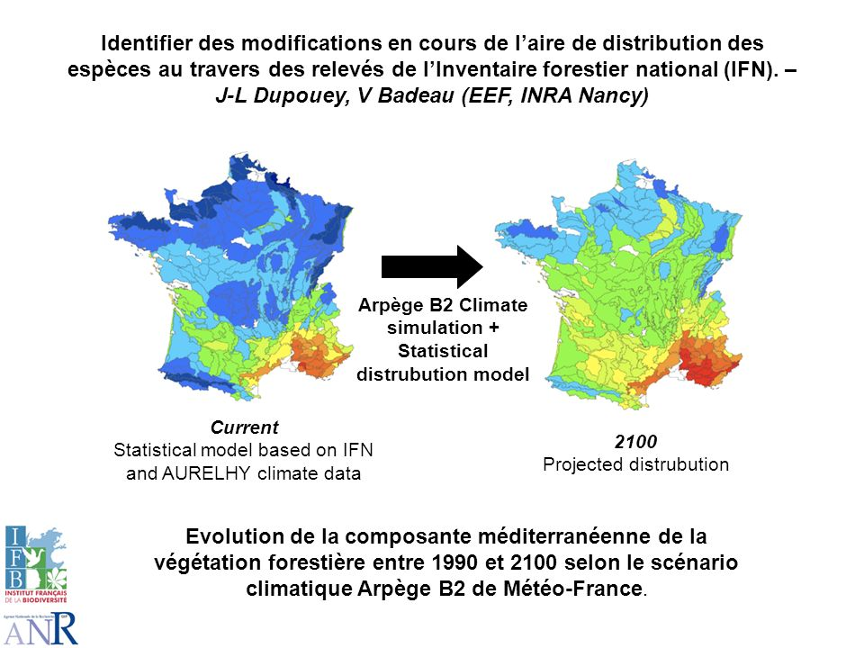 Arpège B2 Climate simulation + Statistical distrubution model