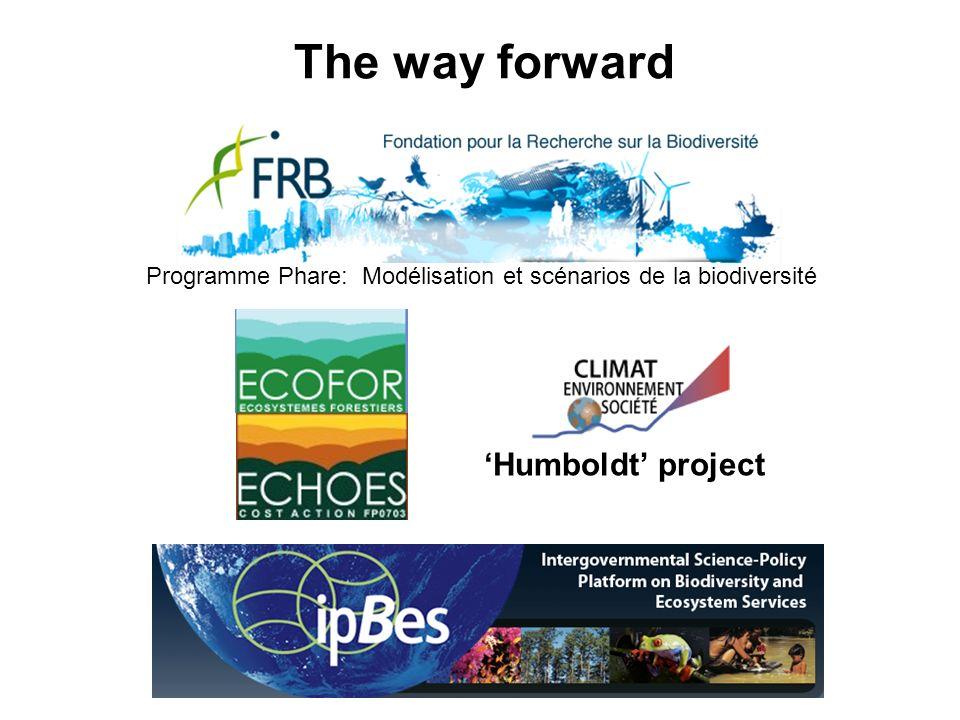 Programme Phare: Modélisation et scénarios de la biodiversité