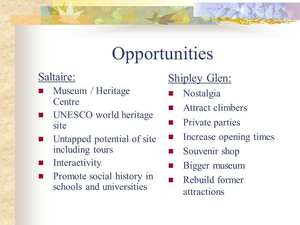 Opportunities Saltaire: Shipley Glen: Museum / Heritage Centre