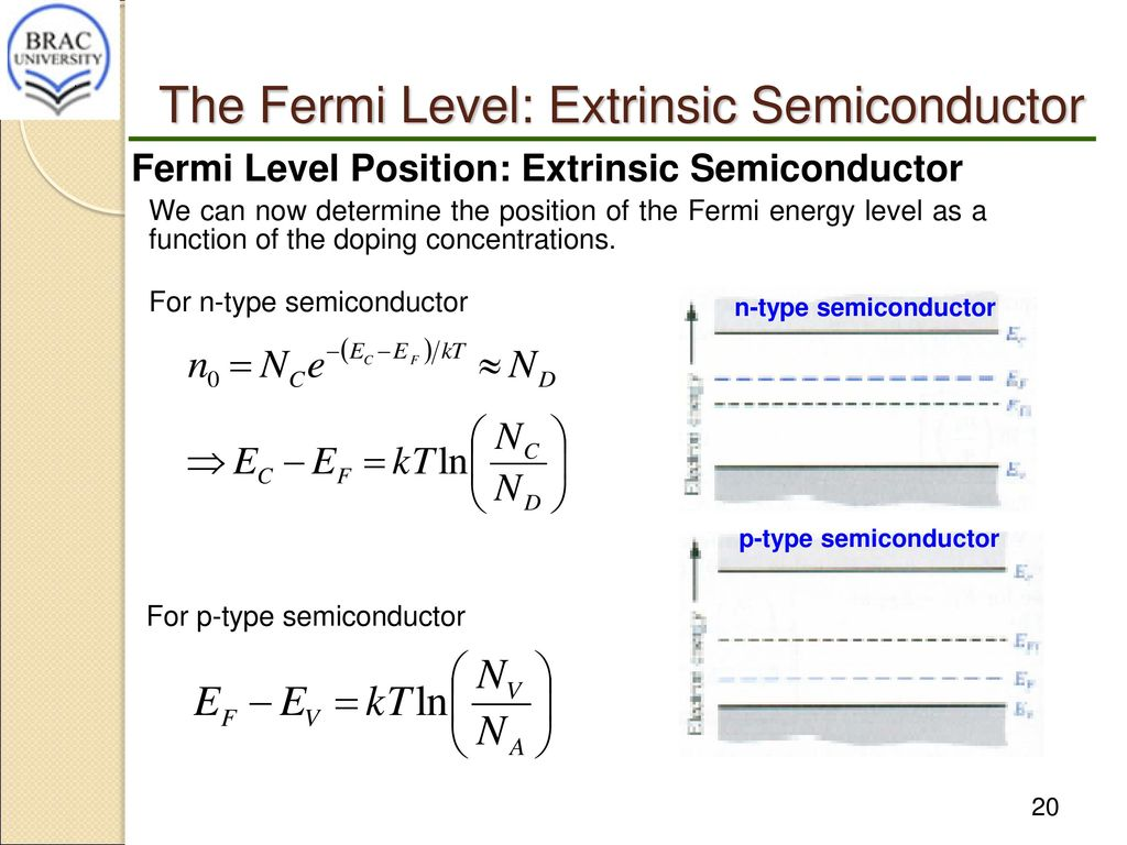 Eee209ece230 semiconductor devices and materials ppt video the fermi level extrinsic semiconductor pooptronica