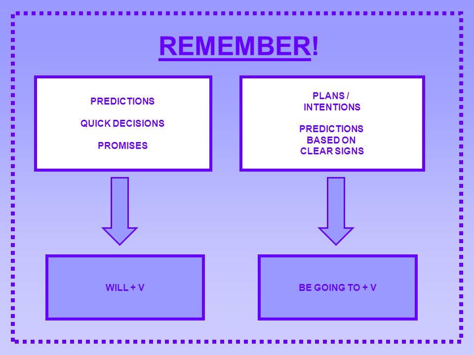 REMEMBER! PREDICTIONS QUICK DECISIONS PROMISES PLANS / INTENTIONS