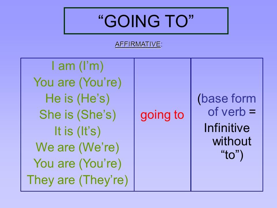 Infinitive without to )