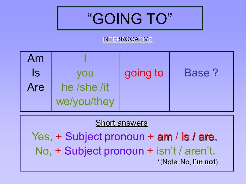 GOING TO Am Is Are I you he /she /it we/you/they going to Base