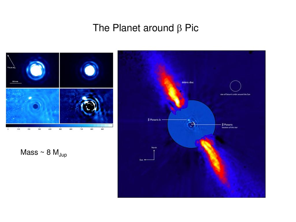 The Planet around b Pic Mass ~ 8 MJup
