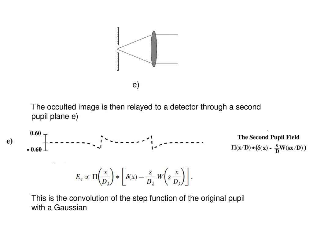 e) The occulted image is then relayed to a detector through a second pupil plane e)