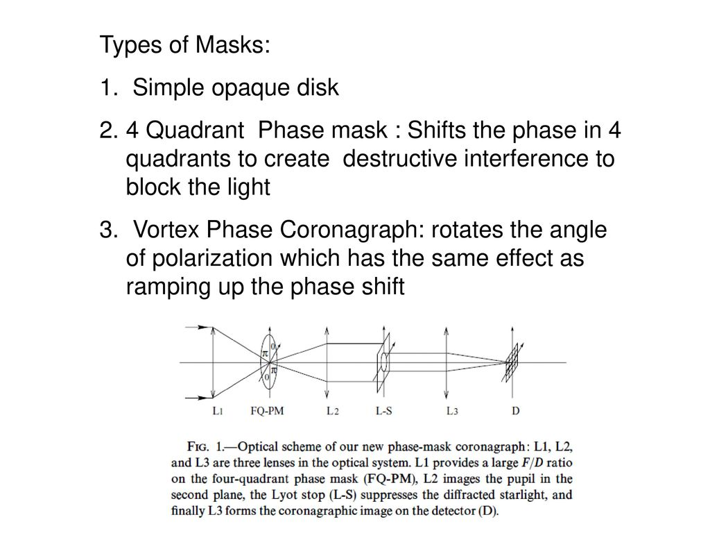 Types of Masks: Simple opaque disk. 4 Quadrant Phase mask : Shifts the phase in 4 quadrants to create destructive interference to block the light.
