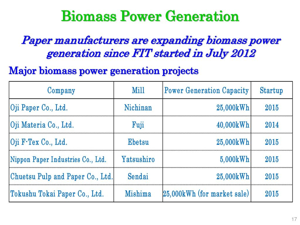 biomass power generation Unlike wind and solar power, wood chip biomass electricity generation is not intermittent but is a reliable baseload power source in 2013, biomass accounted for about half of all renewable energy consumed and 5% of total energy consumed in the united states.