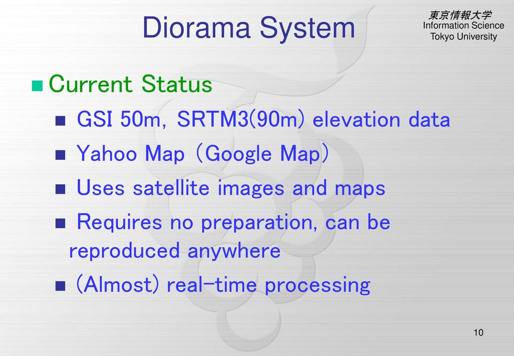 OpenSim Diorama System Ppt Download - Elevation data google maps