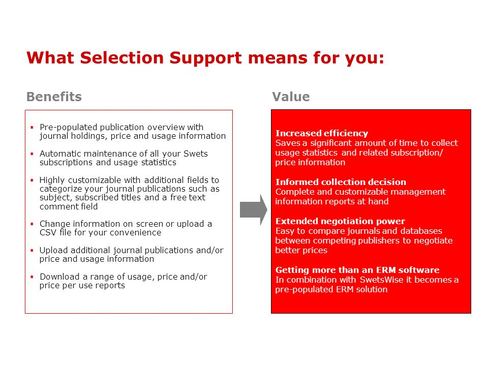 What Selection Support means for you: