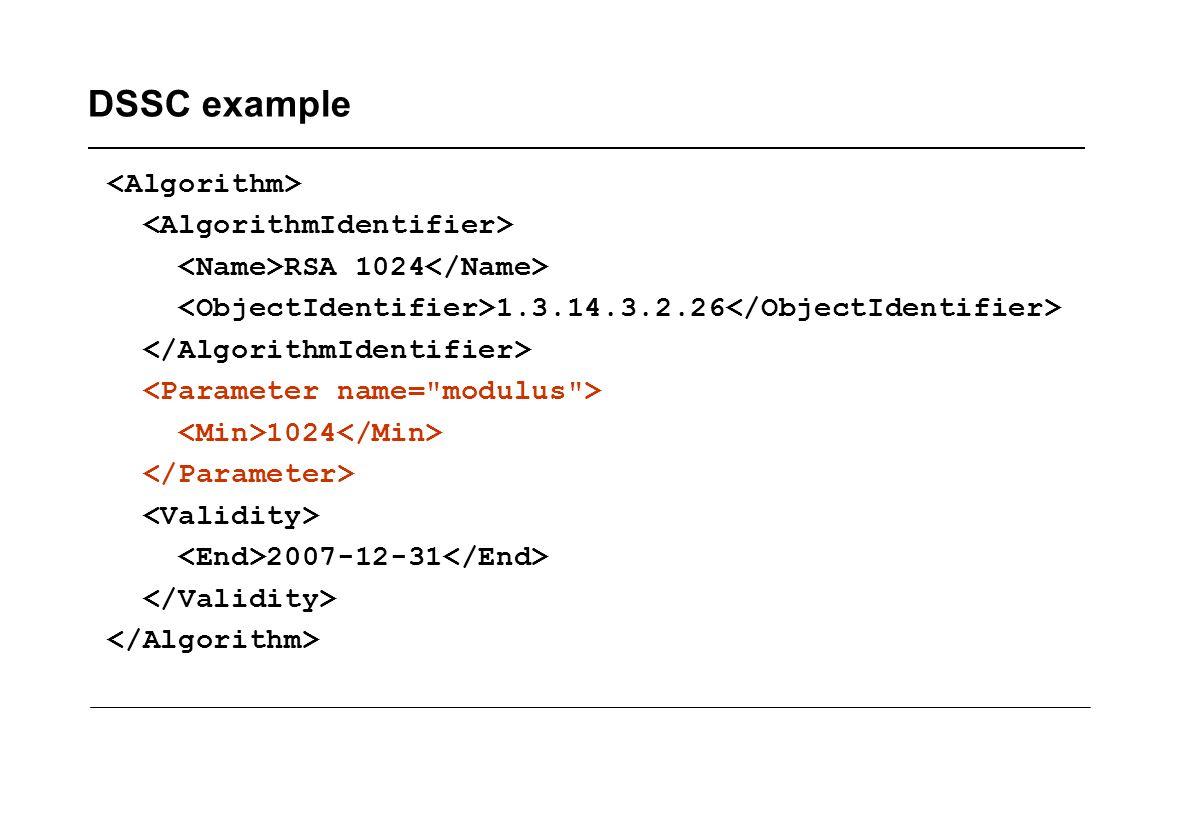 DSSC example <Algorithm> <AlgorithmIdentifier>