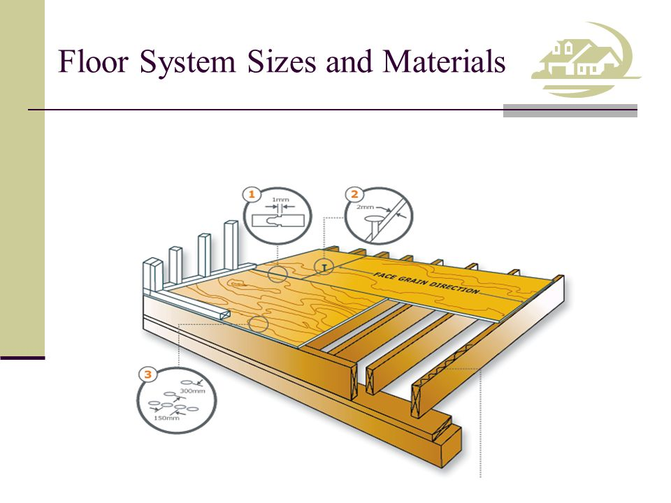Floor System Sizeaterials Ppt