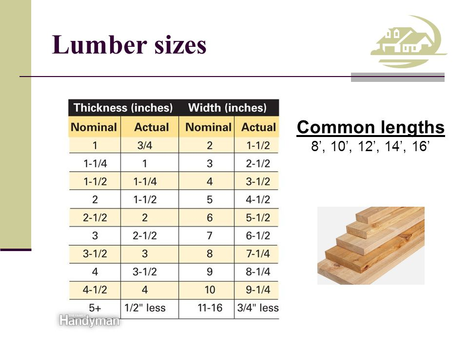 Floor System Sizes And Materials Ppt Video Online Download