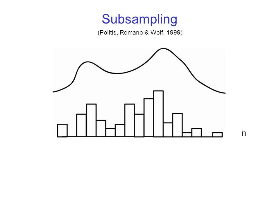 Subsampling (Politis, Romano & Wolf, 1999) n