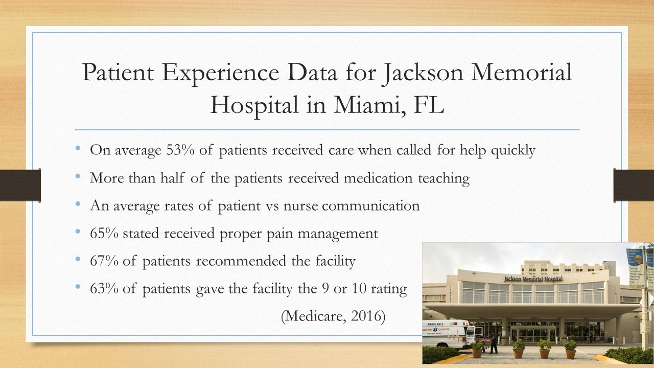 Patient Experience Data for Jackson Memorial Hospital in Miami, FL