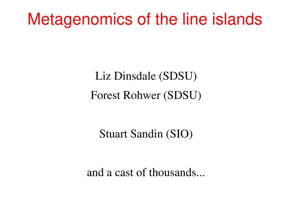 metagenomics of the line islands ppt video online download rh slideplayer com