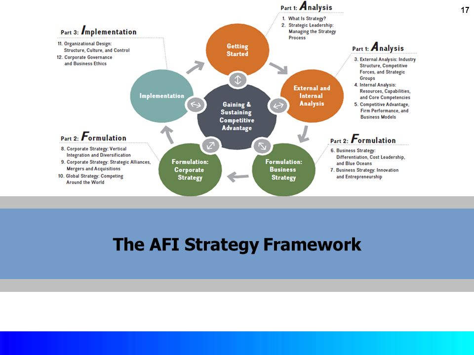 a framework for diagnosing competitive superiority Assessing advantage: a framework for diagnosing competitive superiority add to my bookmarks export citation type article author(s) day, g s & wensley, r is part of journal title journal of marketing author(s) day, g s & wensley, r date 1988 publisher american marketing association.