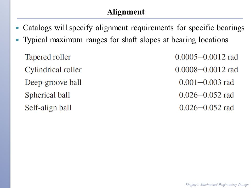Catalogs will specify alignment requirements for specific bearings
