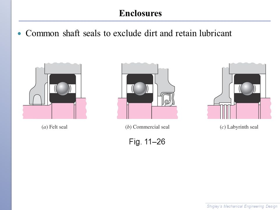 Common shaft seals to exclude dirt and retain lubricant