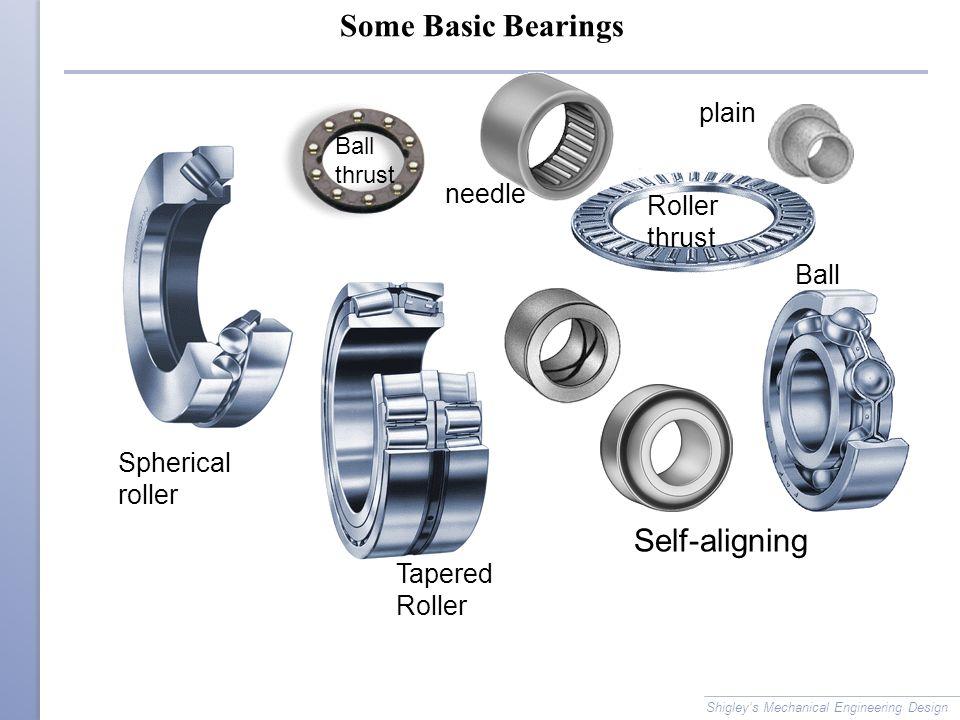 Some Basic Bearings Self-aligning plain needle Roller thrust Ball