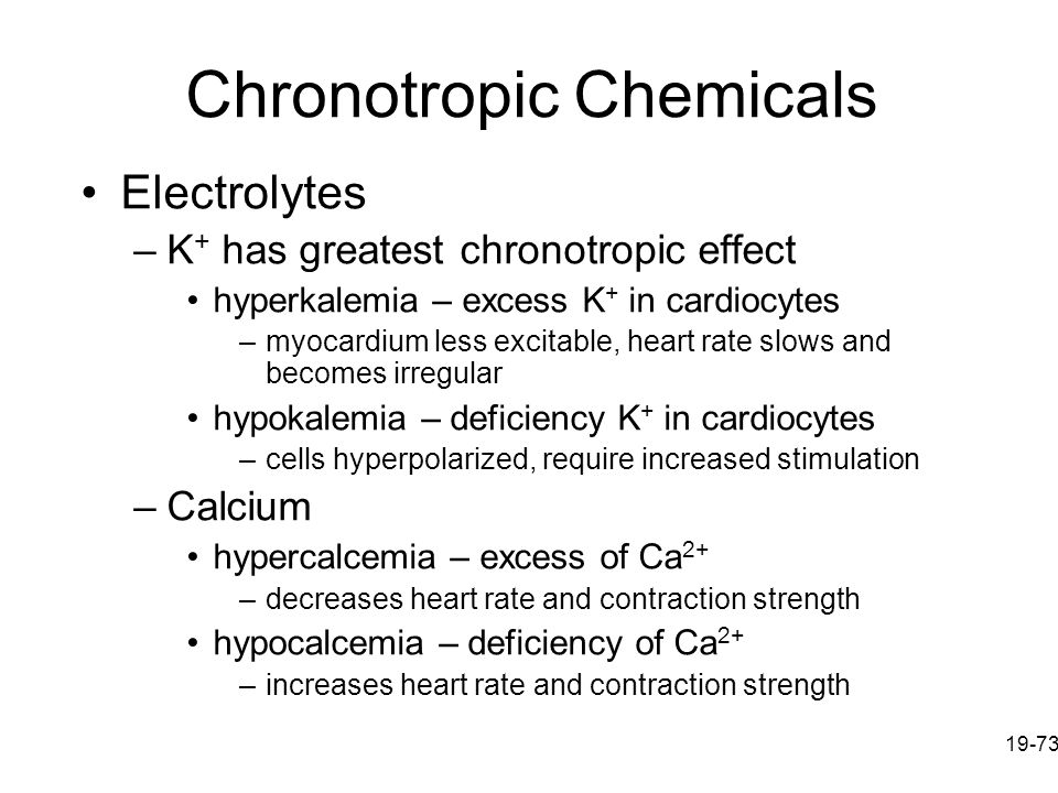 Chronotropic Chemicals