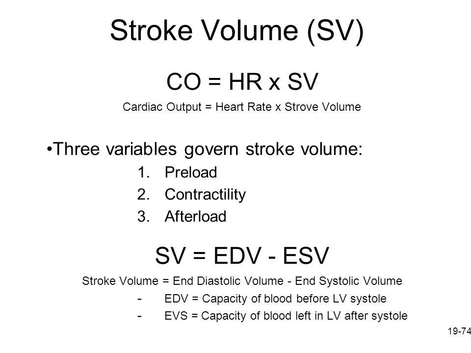 Stroke Volume (SV) CO = HR x SV SV = EDV - ESV