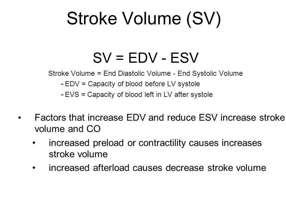 Stroke Volume = End Diastolic Volume - End Systolic Volume