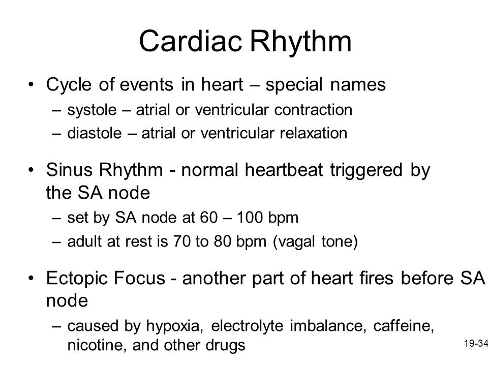 Cardiac Rhythm Cycle of events in heart – special names
