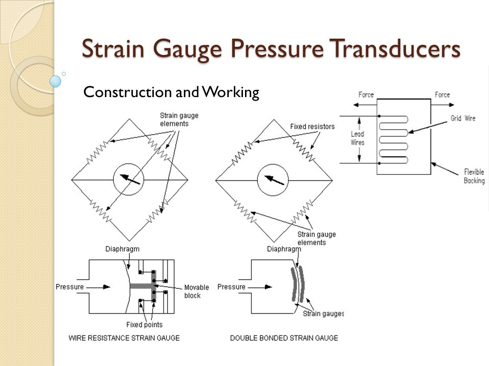 Electric Pressure Transducer - ppt video online download