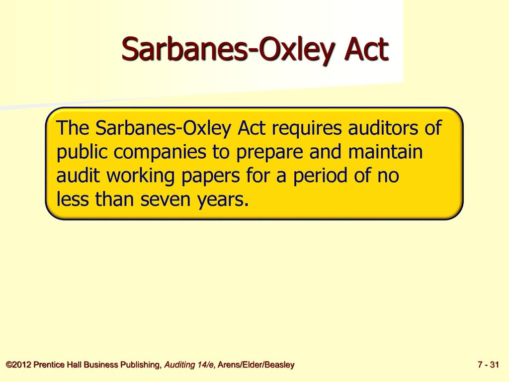 how the sarbanes oxley act relates to Summary of sarbanes-oxley act of 2002: section 3: commission rules and enforcement a violation of rules of the public company.