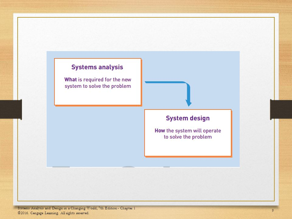 systems analysis and design in a changing world 7th pdf