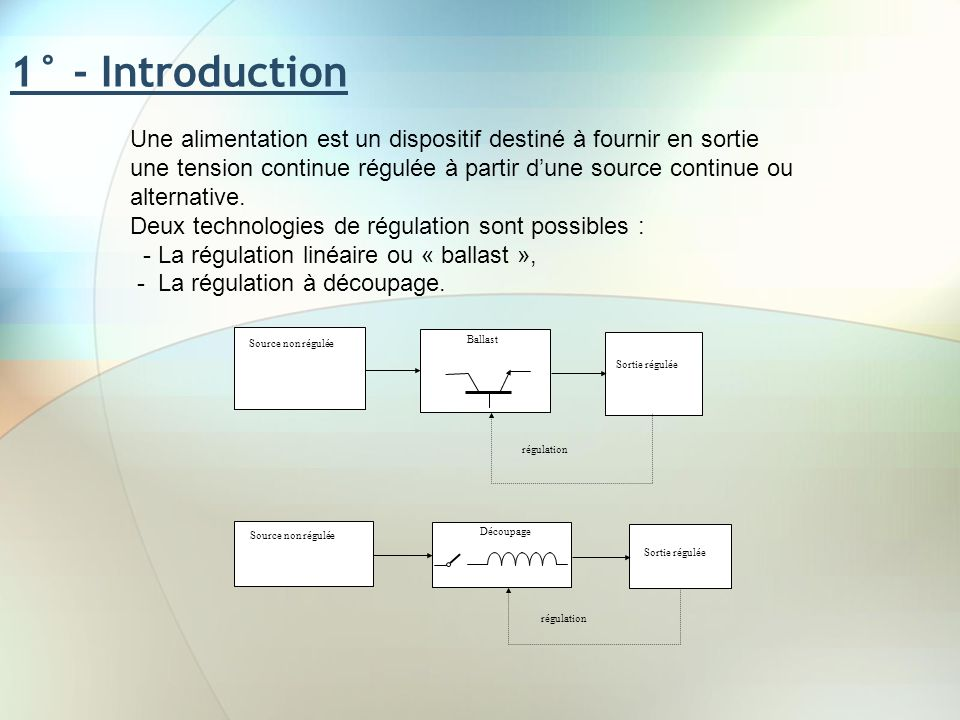 1° - Introduction