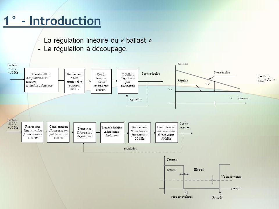 1° - Introduction La régulation linéaire ou « ballast »