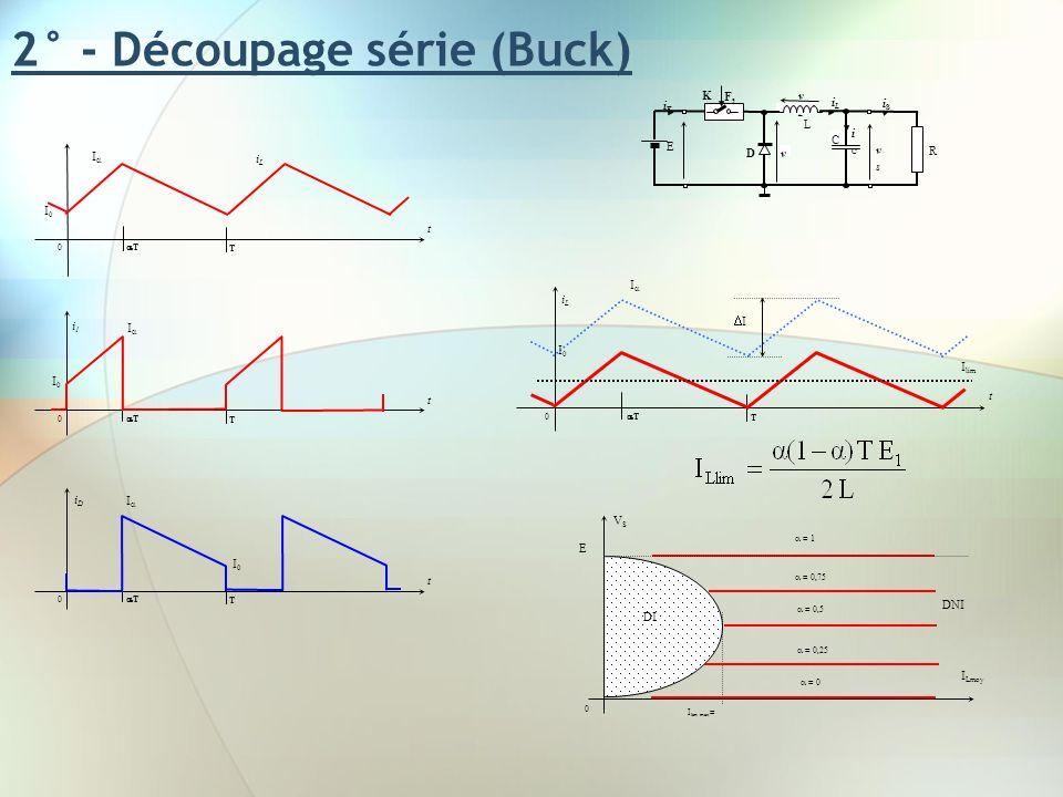 2° - Découpage série (Buck)