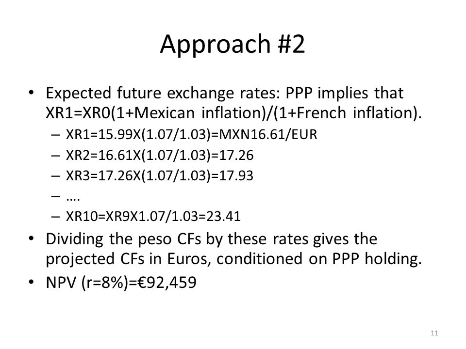 Approach #2 Expected future exchange rates: PPP implies that XR1=XR0(1+Mexican inflation)/(1+French inflation).