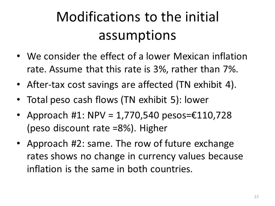 Modifications to the initial assumptions