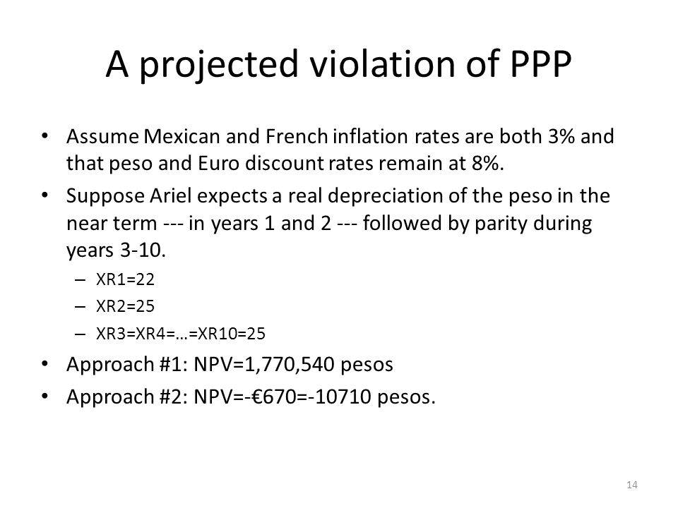 A projected violation of PPP